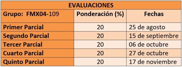 Evaluaciones fmx04-109