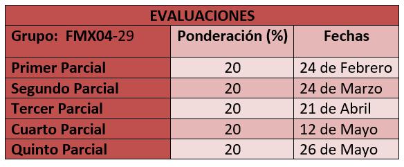 fechas-de-evaluaciones-2017-1-fmx04-29