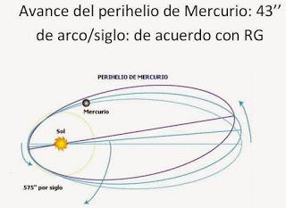du_mercurio