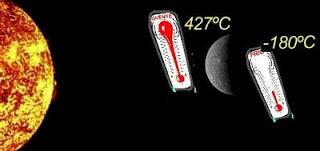 mercurio-termometro