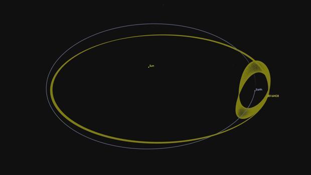 asteroid20160615-16-ktq-620x349abc