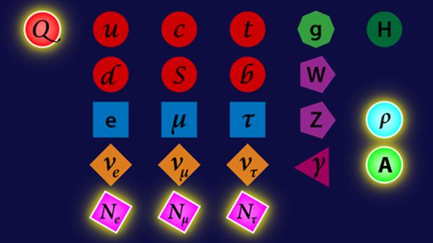 nuevas-particulas-k0qg-620x349abc